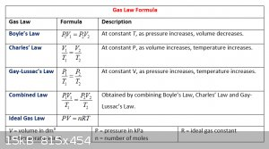 xgas-law-formula.png.pagespeed.ic.ZHXNucn5hu.png - 15kB