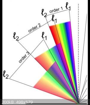 orders-in-spectrometer-e1569506556802.png - 200kB