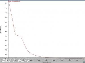 ethoxide.JPG - 26kB