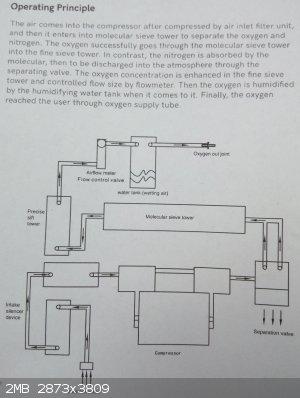 O2 principles.jpg - 2MB