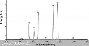 emission_Hg_medium_pressure_pyrex_filtered.png - 14kB