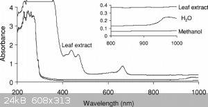methanol_water_UV-VIS.png - 24kB