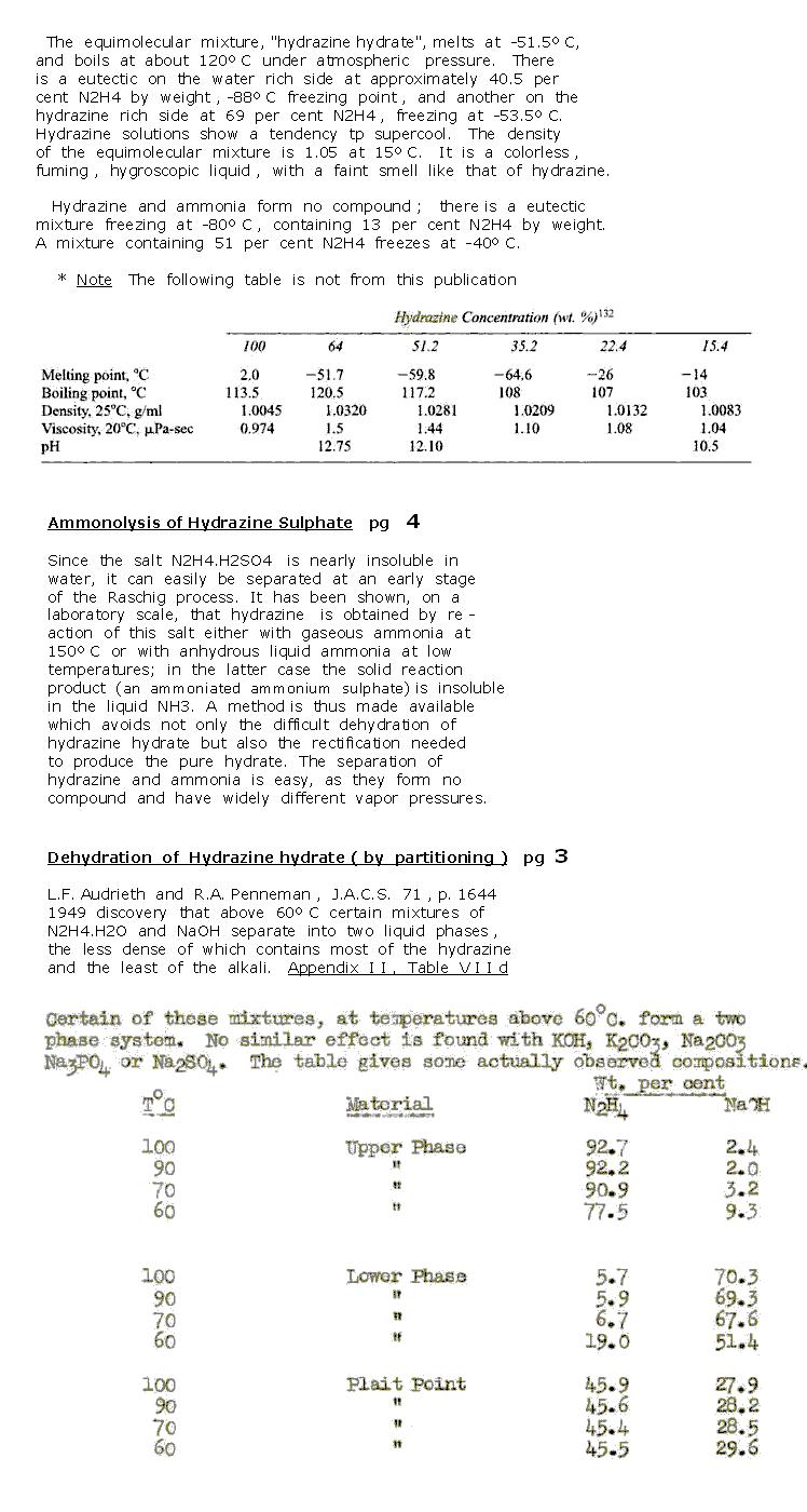 Assessment of Hydrazine  ADA474005.JPG - 179kB