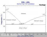 KNO3-LiNO3.jpg - 61kB