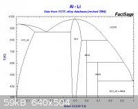 Al-Li.jpg - 59kB