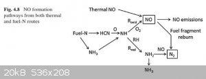 NOx from burning biomass.JPG - 20kB