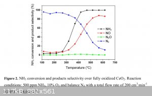 conversion_efficiency.jpg - 117kB