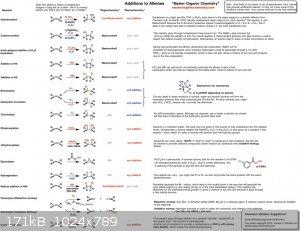 8-Addition-to-alkenes_2015-1024x789-1.jpg - 171kB