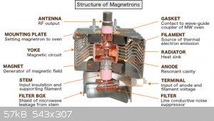 Inside-a-Magnetron-.png - 57kB