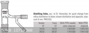 Horworka distillation.jpg - 57kB