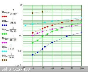 AC-graph-.JPG - 59kB