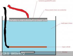 Inert substrate LD anode idea.jpg - 62kB