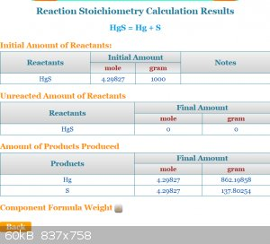 Stoichiometry for Hg via Electrolysis of HgS (Cinnabar) - Copy.png - 60kB