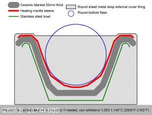 DIY heating mantle assembly.JPG - 269kB
