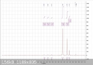 Ammonium Methylsulfate product TMS in D2O full scale.jpg - 156kB