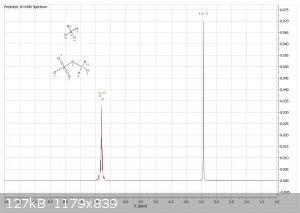 Ammonium Methylsuflate predicted H1 NMR spectrum (82 MHz).jpg - 127kB